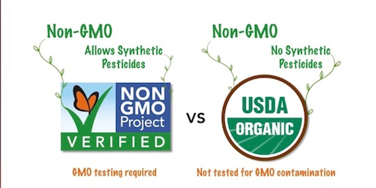Look for these two labels to be on the product to be sure of optimal safe organic non gmo product