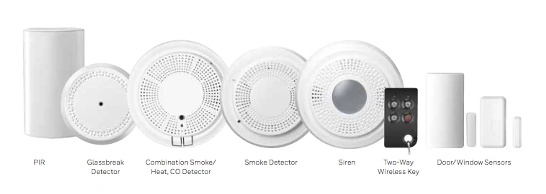 ADT SiX™  Two-Way Wireless Technology
