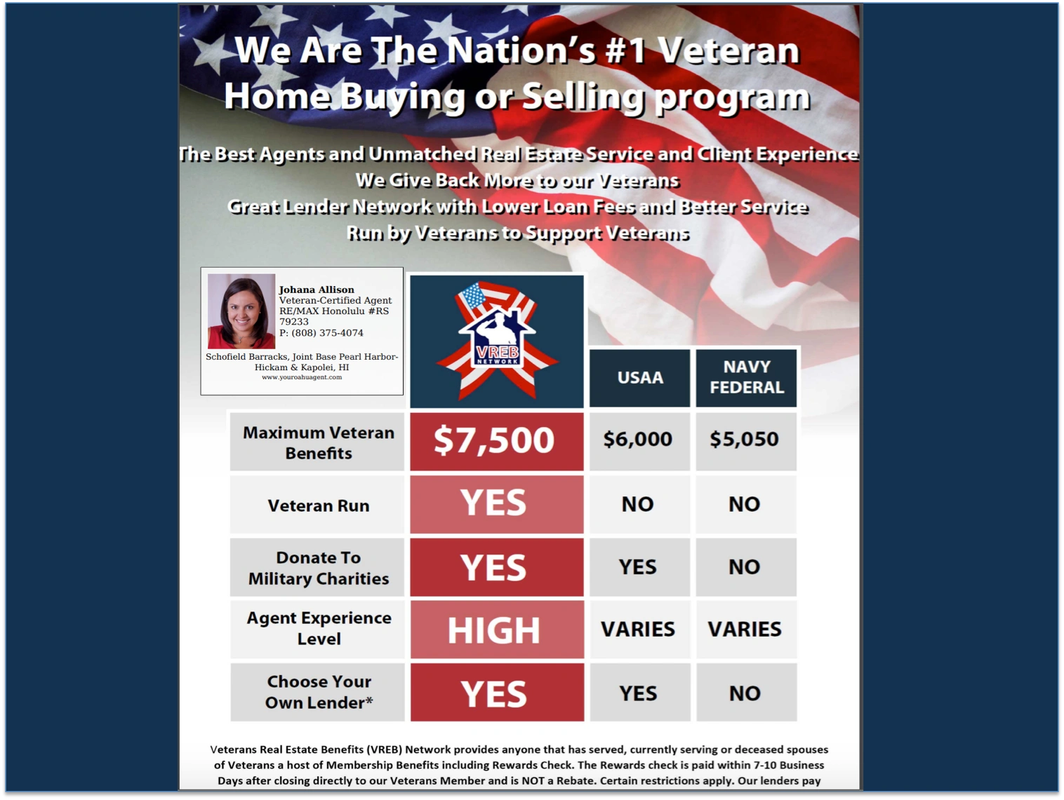 VREB is the Nations's #1 Veteran Home Buyer or Selling Program.