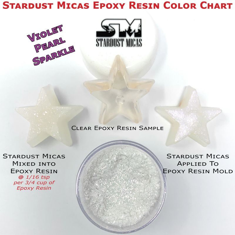 For polymer Cernit Sparkling gold interference mica powder