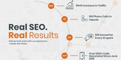 Real SEO result Real Seo Services Increase In Traffic Earn Money Seo Services Free Website Promotions