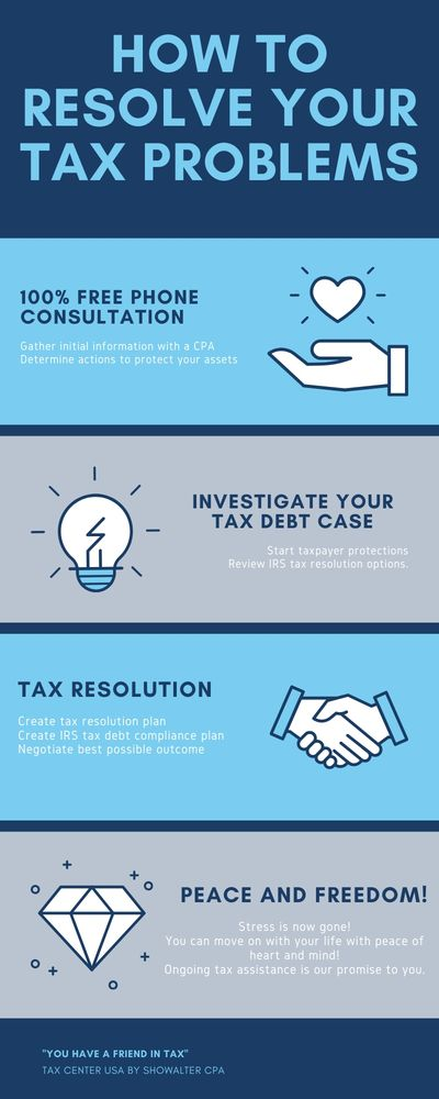We have been solving IRS tax problems for the last 10 years. Let us take your worries away.     Avoid Tax Liens & Levies Resolve Back Taxes Stop Wage Garnishment Reduce IRS Tax Debt Prepare Unfiled Tax Returns Stop IRS Seizures Payroll Tax Problems Remove IRS interest charges and penalties