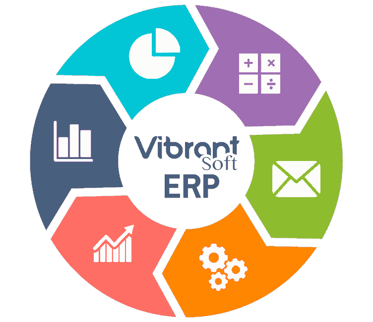 ERP enterprise resource planning Amman jordan