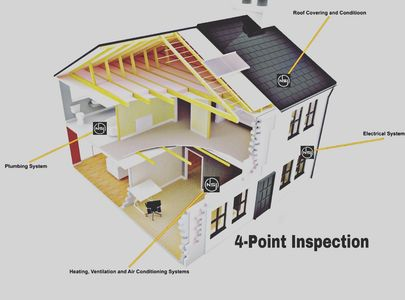 4 point inspection Insurance inspection  Home Inspector  Riverview home Inspector