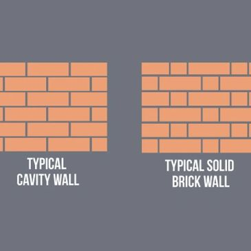 What is a solid wall?