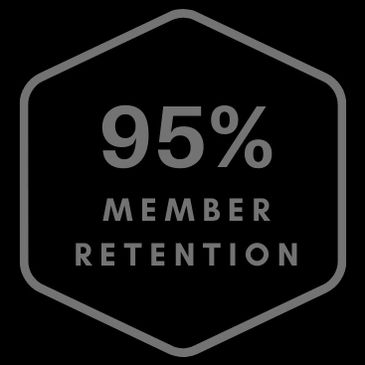 95% Member Retention Rate