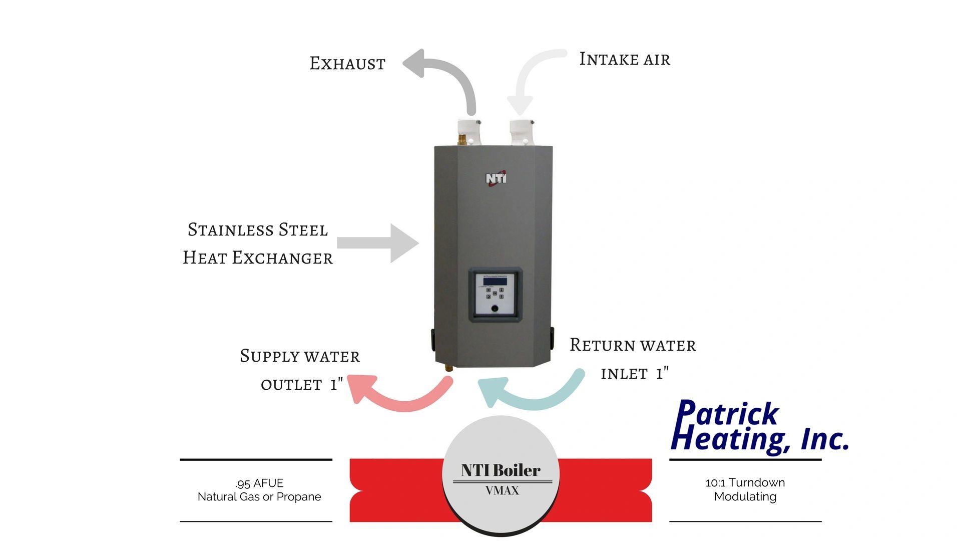 Utica Boilers Innovative Hydronic Heating Mini Chopper Wiring ...
