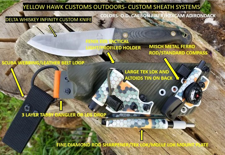 NOTICE THAT ALL THE OPTIONS ON THIS SHEATH SYSTEM ARE LABELED, FOR YOUR CONVENIENCE.