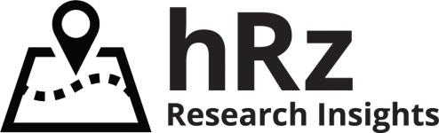 hRz Research Insights