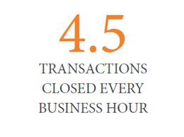 kaplan brokerage group transactions closed every hour icon