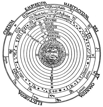 A picture of ancient astronomy in Shakespeare's Hamlet