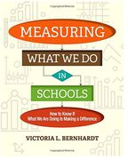 Measuring What We Do In Schools