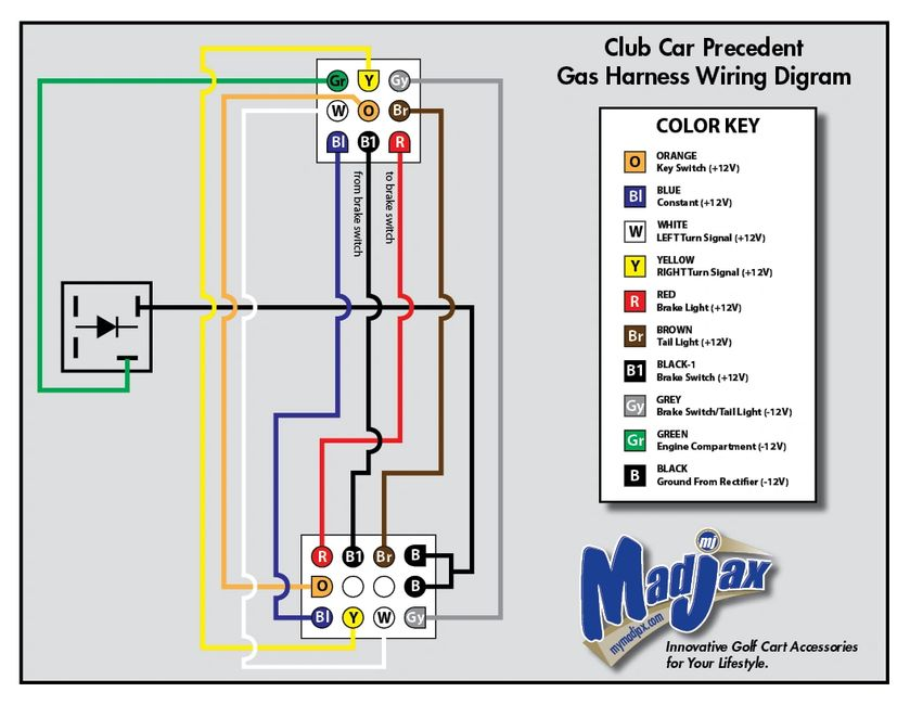 Ezgo Electric Golf Cart Light Wiring Diagram - Wiring ...