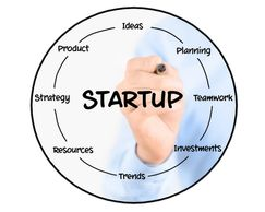 start-up business management consulting