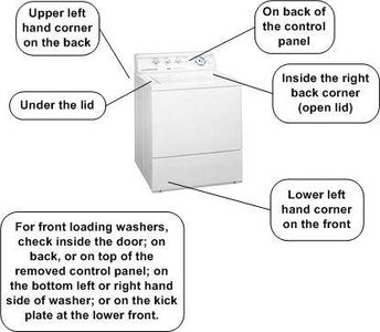 Common locations for top loading washing machine model numbers.