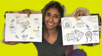 Feeling Stuck!  Meet with a graphic facilitator and let what's in your head show itself in visual fo