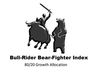 The Bull-Rider Bear-Fighter Index:  A growth strategy allocation: 80/20  mix in bull markets.