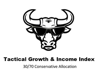 Tactical Growth & Income Index:  A 30/70 conservative allocation for both bull and bear markets.