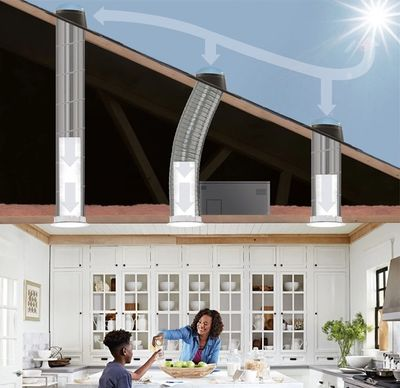 Best Residential skylights & sun tunnels in Dallas taxes