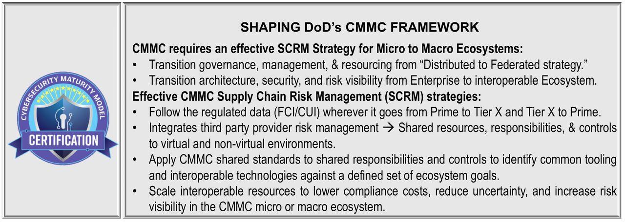 CMMC Supply Chain Risk Management Regan Edens CMMCsmart.com CMMC Katie Arrington