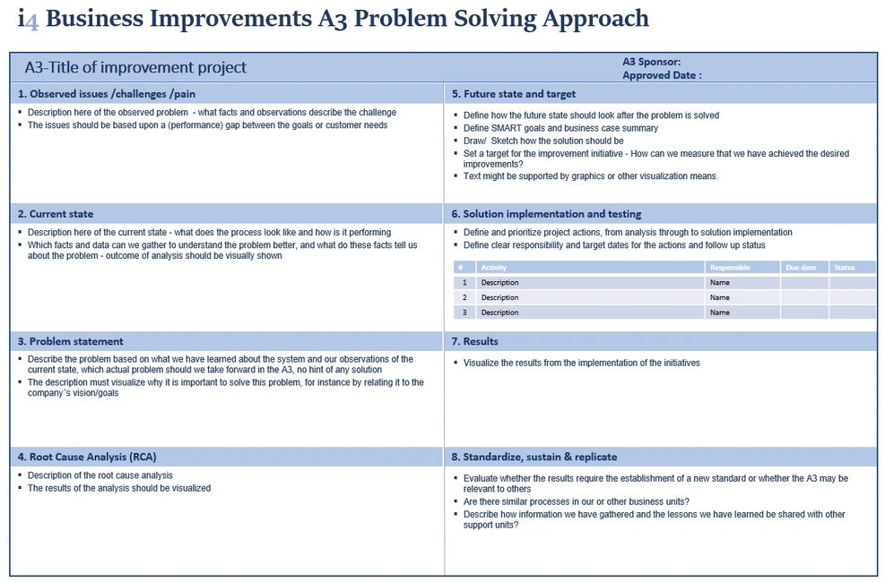 A3 Improvement Project Template