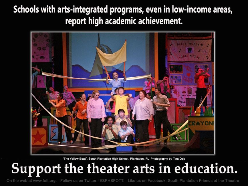 Schools with art-integrated programs, even in low  income areas, report high academic achievement