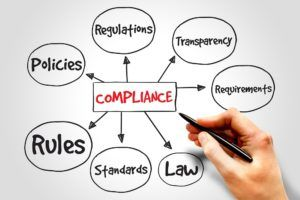 Regulatory Compliance can be complicated!