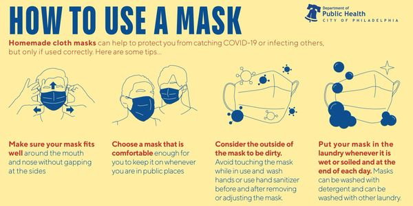 How to use a mask properly issued by Department of Public Health City of Philadelphia