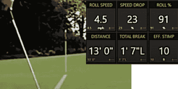 A Trackman-generated putting trail graphic with some data points.