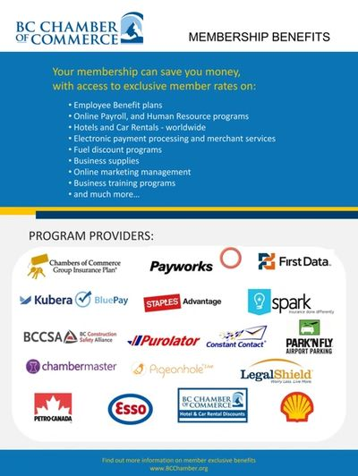 Here are just some of the reasons to join. the chamber. For more info contact Lianne @ 250-672-9221.