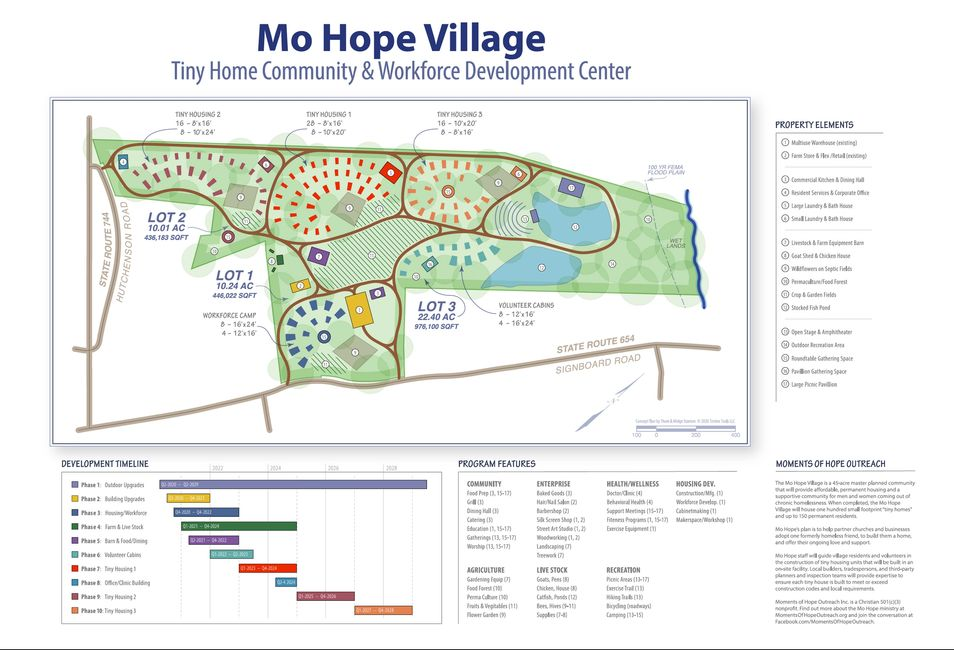 What the Mo Hope Village might look like. These are not plans that have been approved by the county.