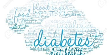 diabetes awareness words in blue and teal