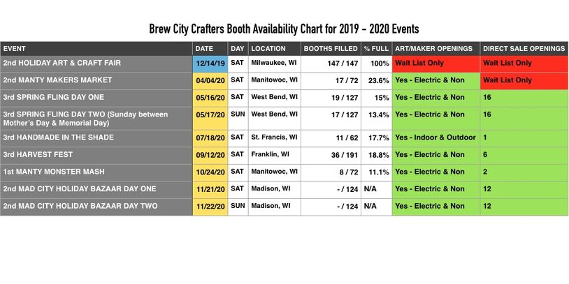Brew City Crafters Art & Craft Fairs