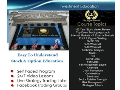 ENROLL IN THE ROYAL TRADING ACADEMY