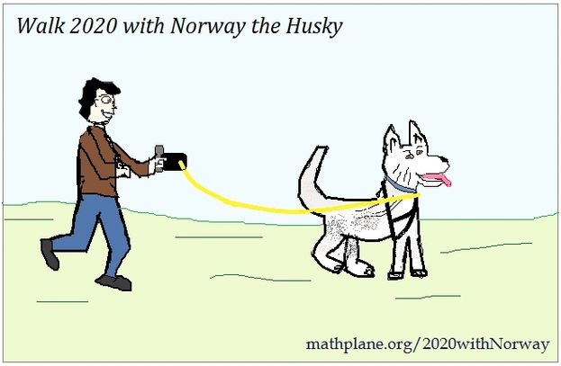 Walk 2020 with Norway the Husky -- goal: walk 2020 miles in one year.