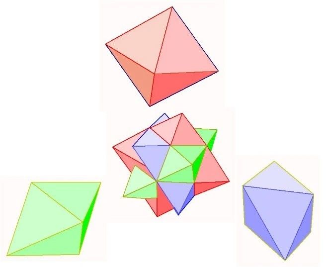 The Triad has 3 orthogonal tetrahedrons that form the symmetric substructure of space-time.