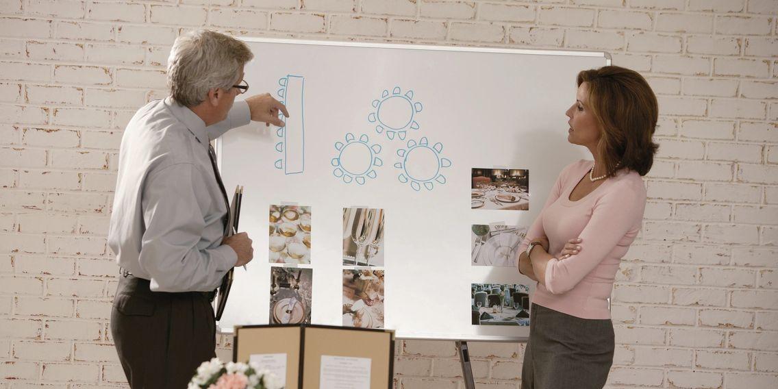 Zoznamka dohazování Service podnikateľský plán vzorka
