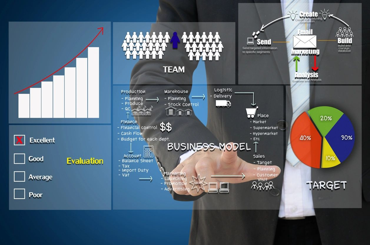 Customer Centric Customer Experience Sales Training